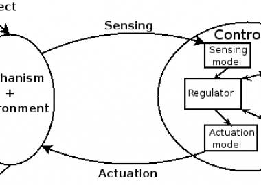 robotics-control-system
