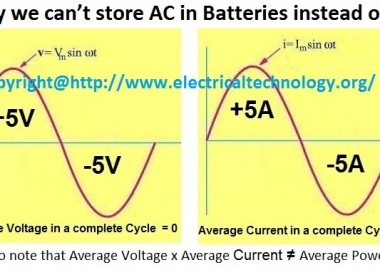store-AC-in-Batteries-instead-of-DC