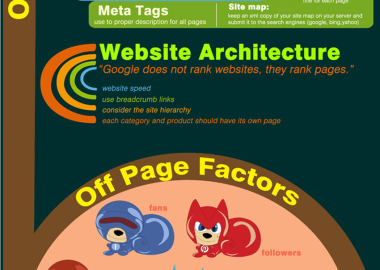 on-page-infographic-seo