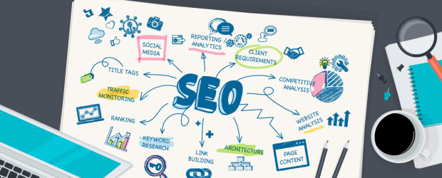 SEO-Keyword-Optimization